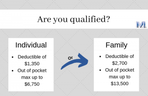 Health savings account qualifications